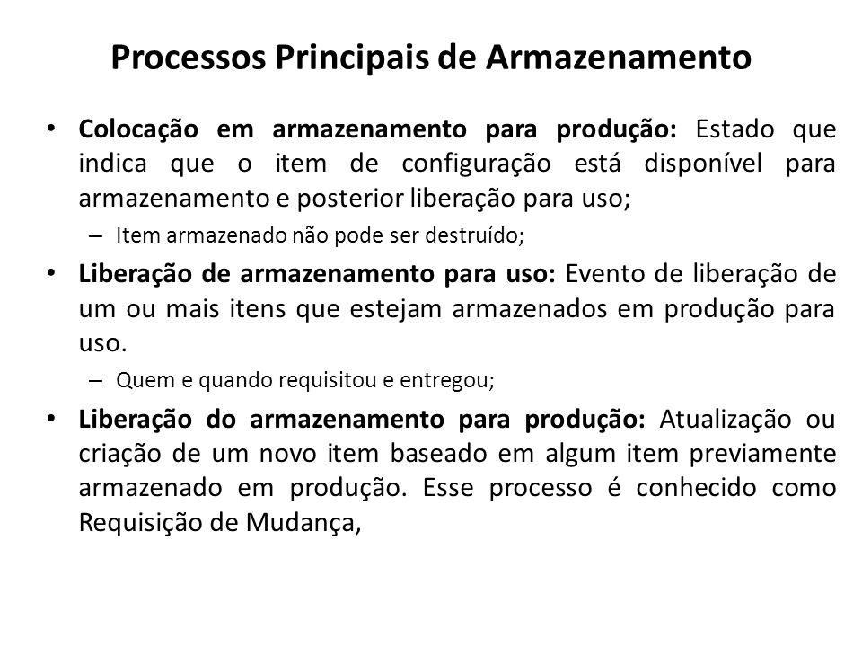 Processos Principais de Armazenamento