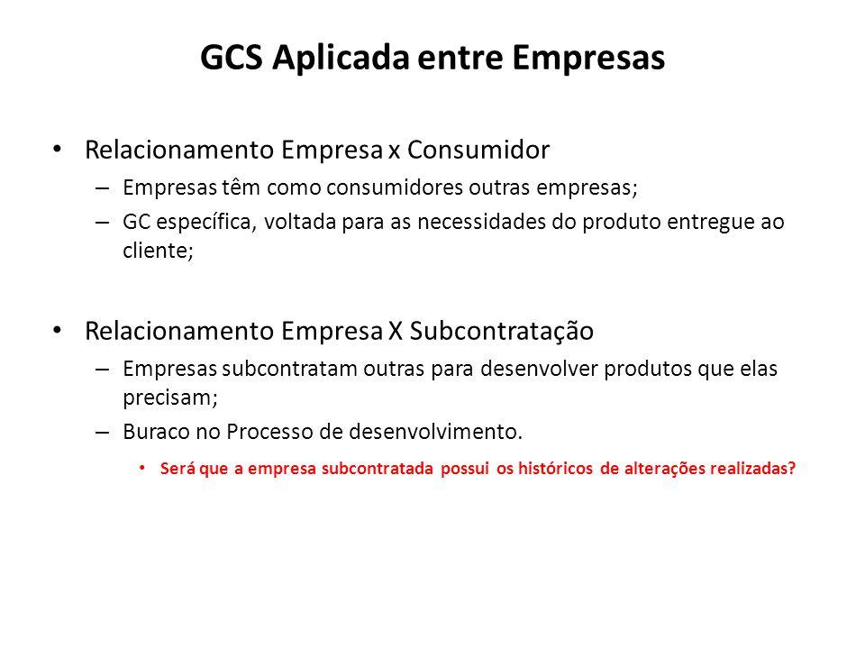 GCS Aplicada entre Empresas