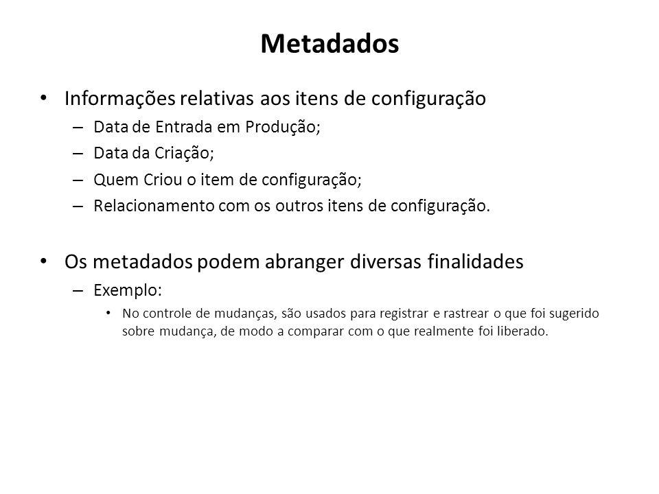 Metadados Informações relativas aos itens de configuração