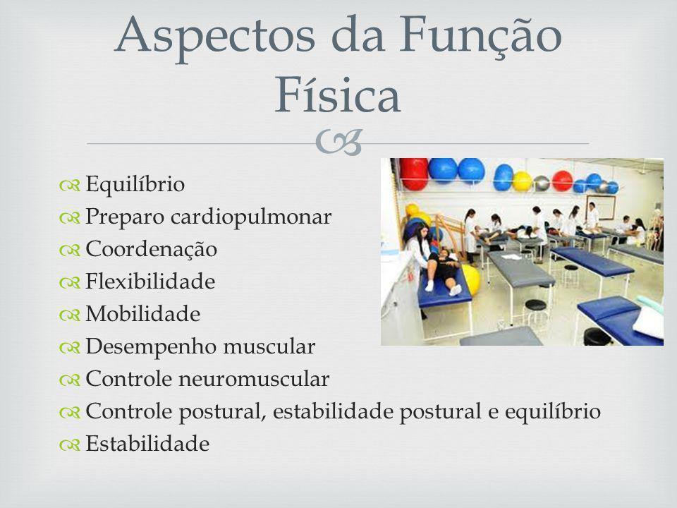 Aspectos da Função Física