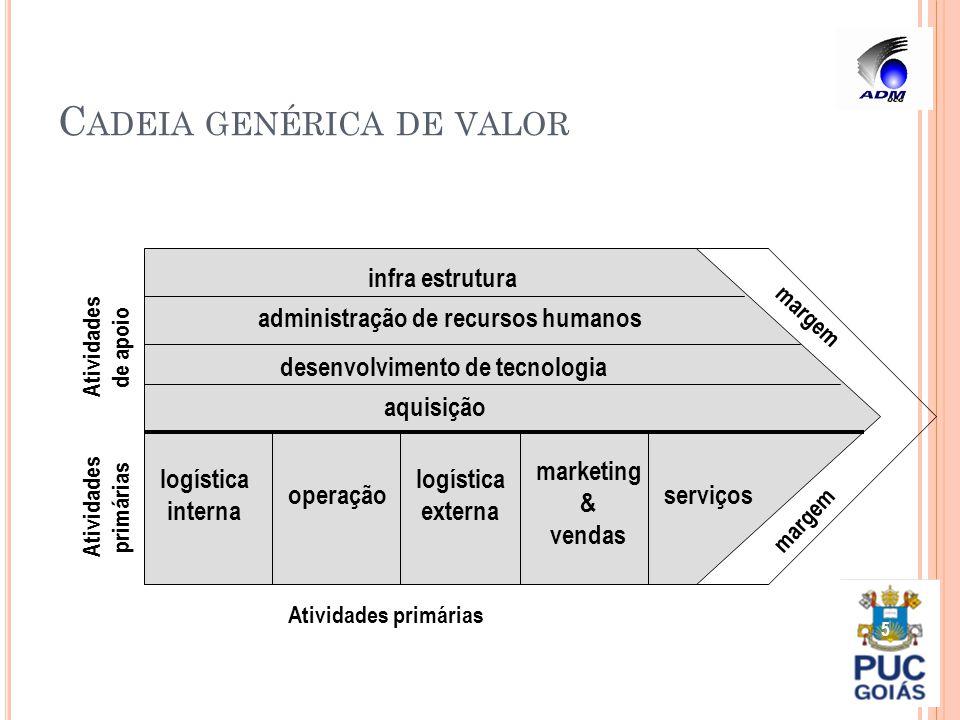 Cadeia genérica de valor
