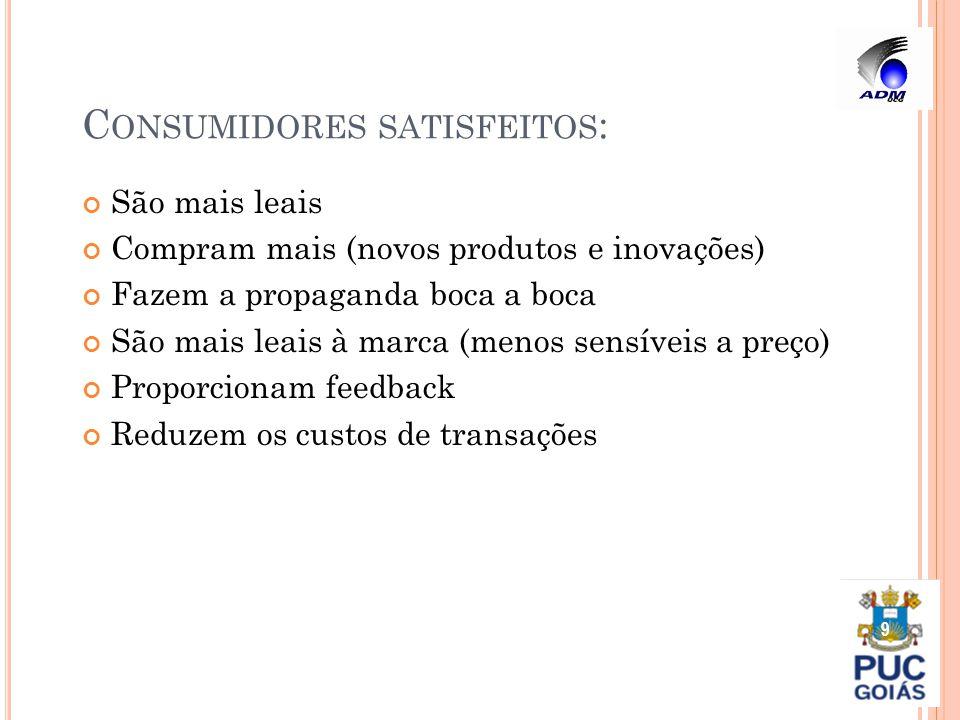 Consumidores satisfeitos: