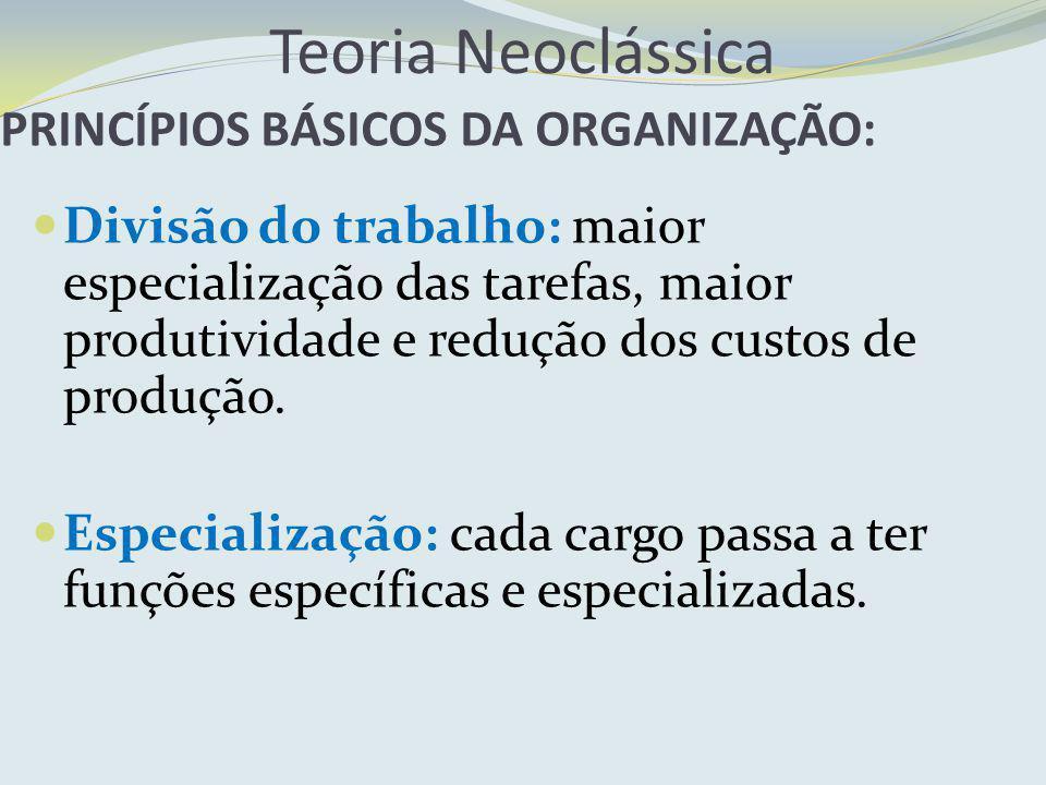 PRINCÍPIOS BÁSICOS DA ORGANIZAÇÃO: