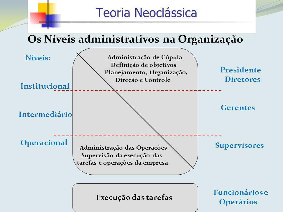 Os Níveis administrativos na Organização
