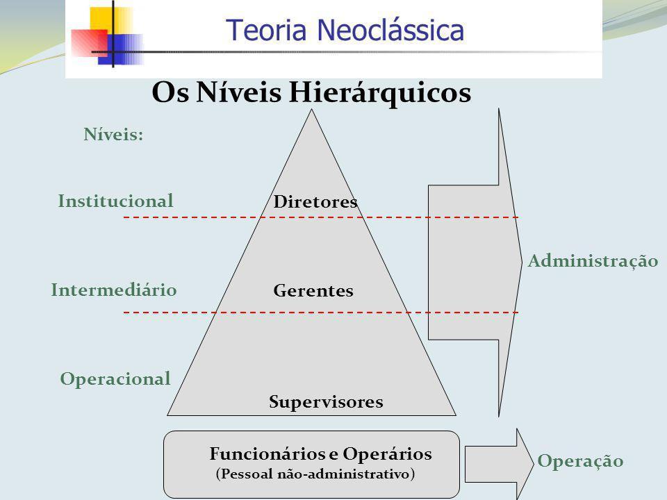 Funcionários e Operários (Pessoal não-administrativo)