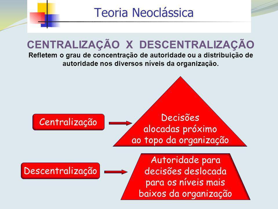 CENTRALIZAÇÃO X DESCENTRALIZAÇÃO Refletem o grau de concentração de autoridade ou a distribuição de autoridade nos diversos níveis da organização.