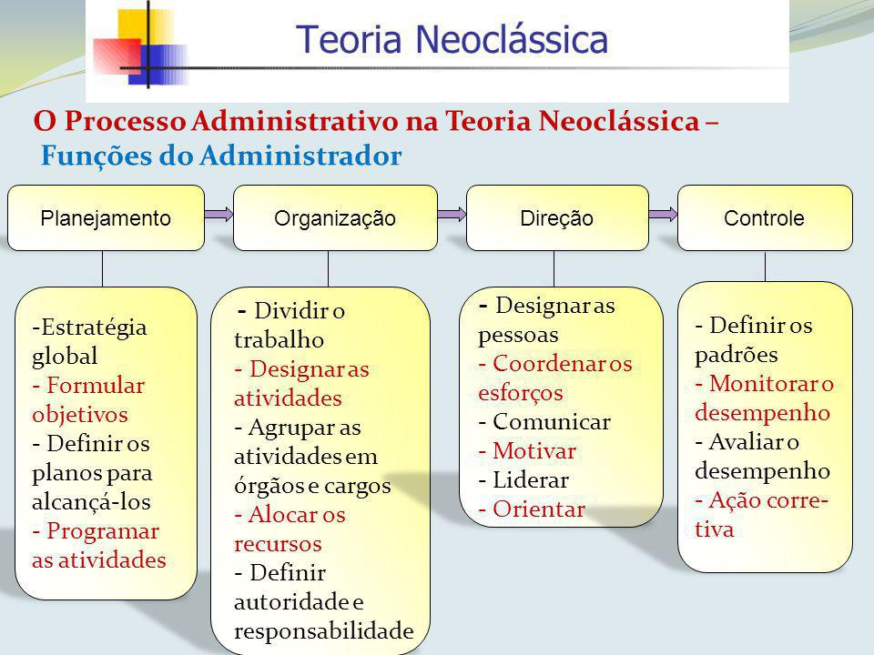 O Processo Administrativo na Teoria Neoclássica –