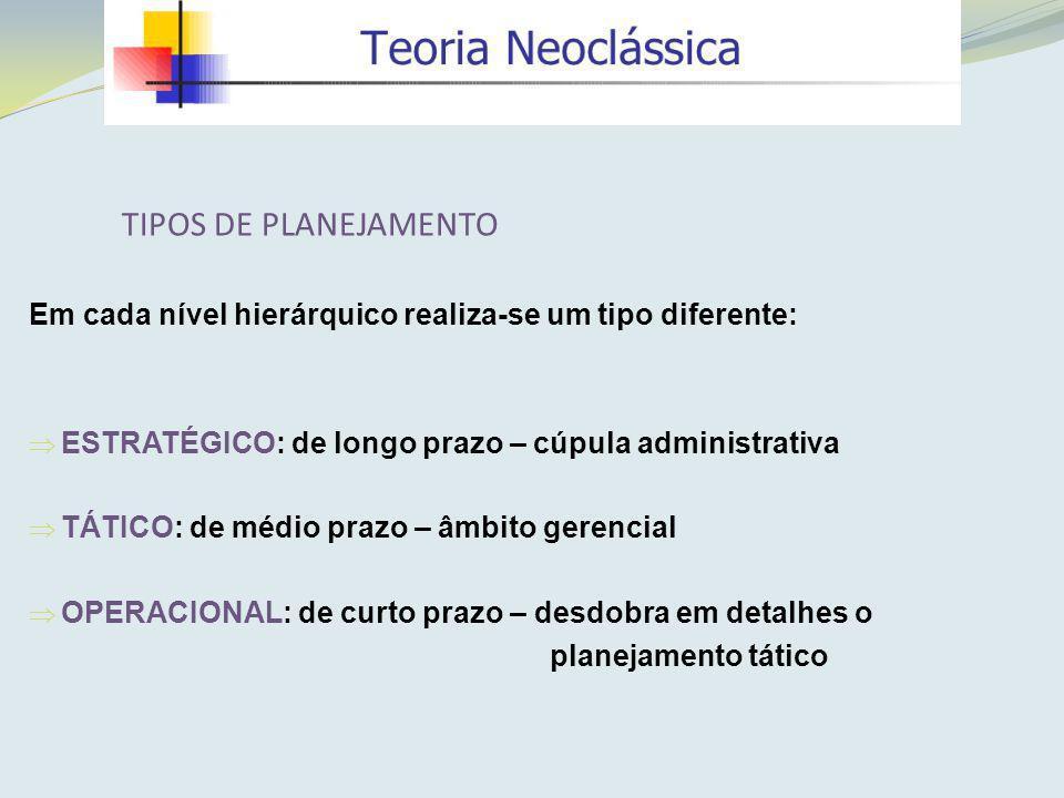TIPOS DE PLANEJAMENTO Em cada nível hierárquico realiza-se um tipo diferente: ESTRATÉGICO: de longo prazo – cúpula administrativa.