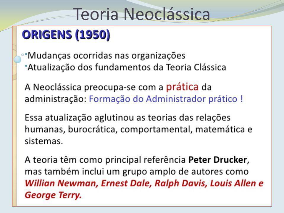 Teoria Neoclássica