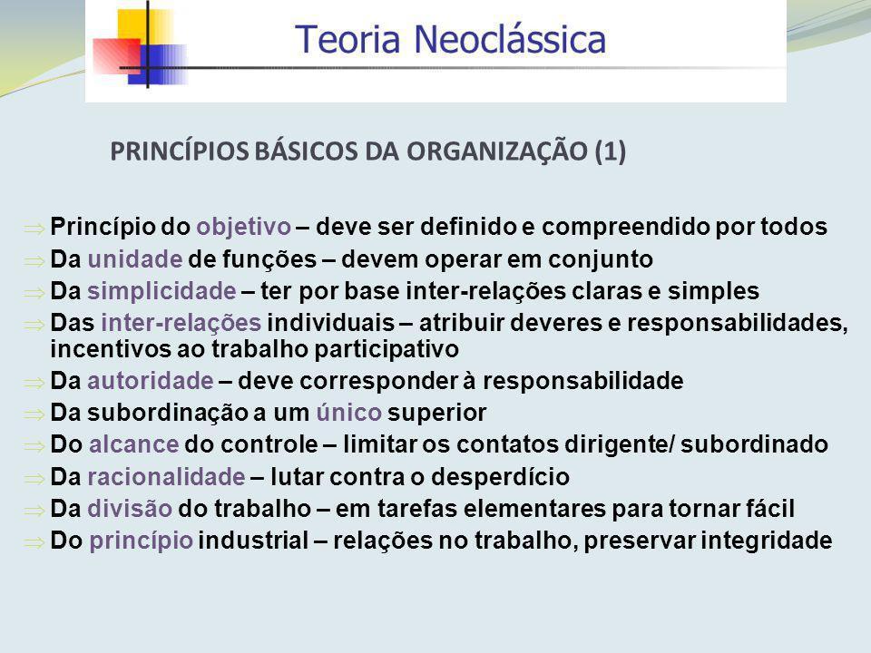PRINCÍPIOS BÁSICOS DA ORGANIZAÇÃO (1)