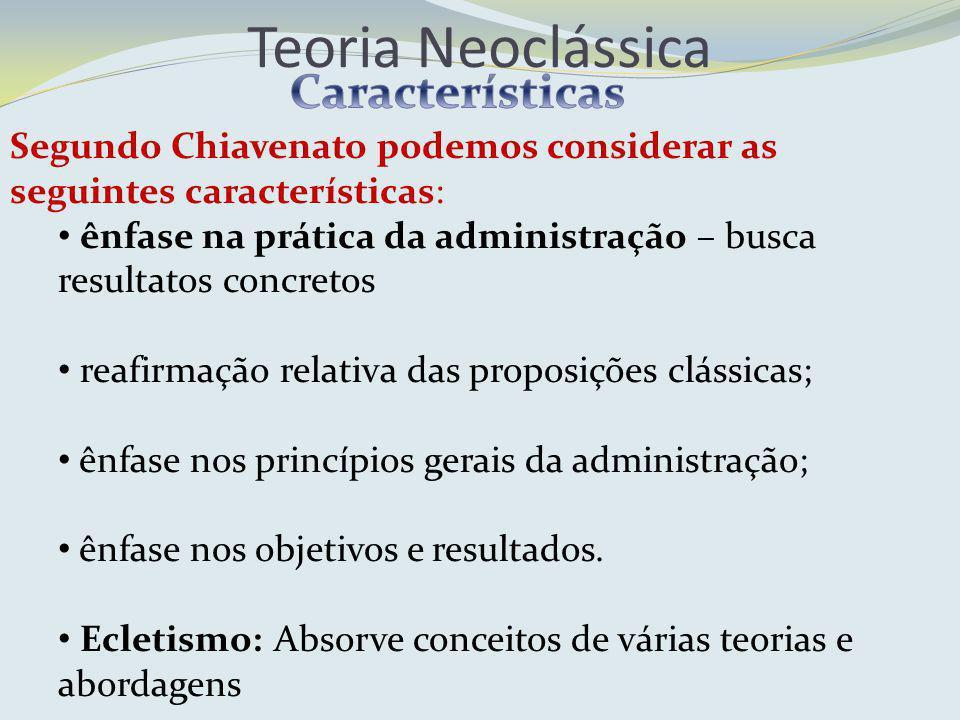 Teoria Neoclássica Características