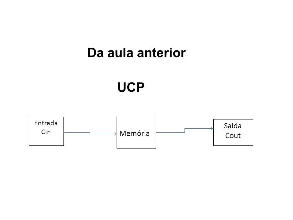 Da aula anterior UCP Entrada Cin Memória Saida Cout