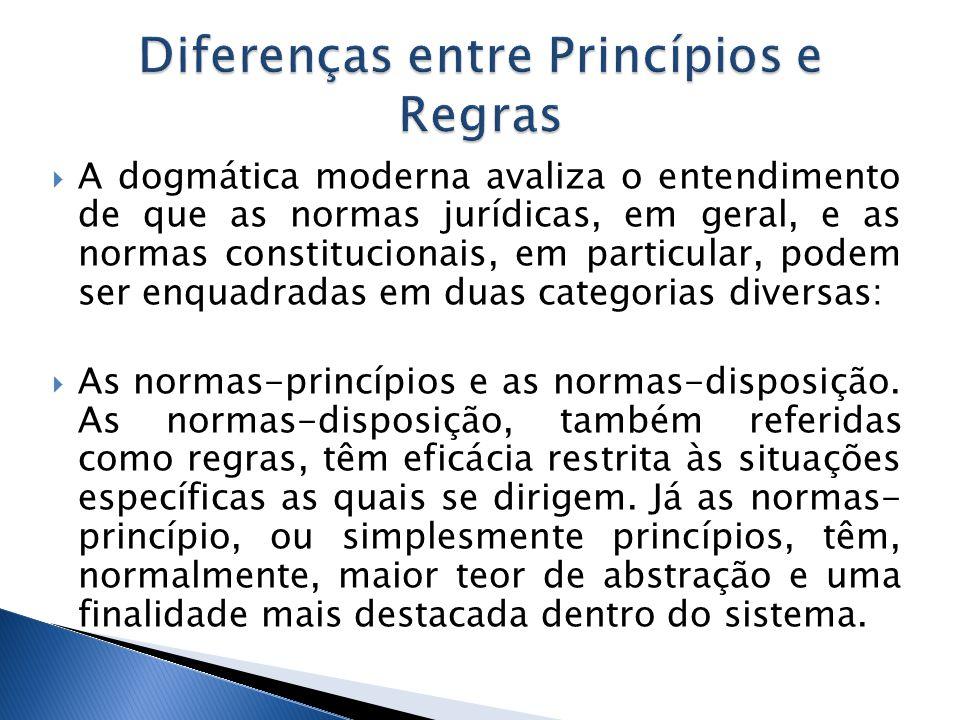 Diferenças entre Princípios e Regras