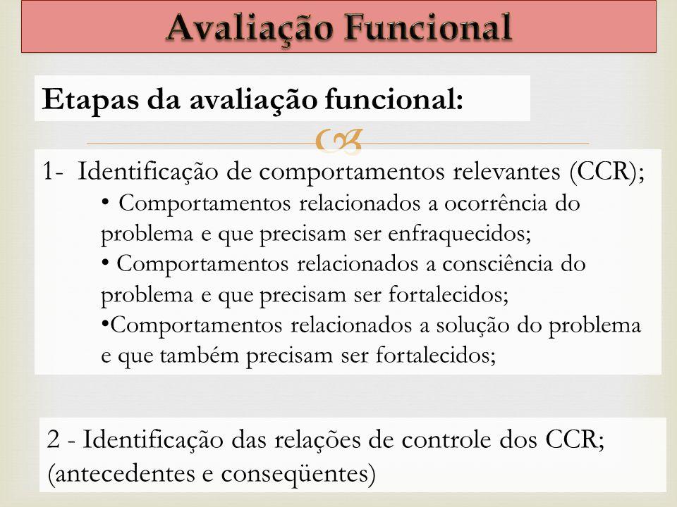 Avaliação Funcional Etapas da avaliação funcional: