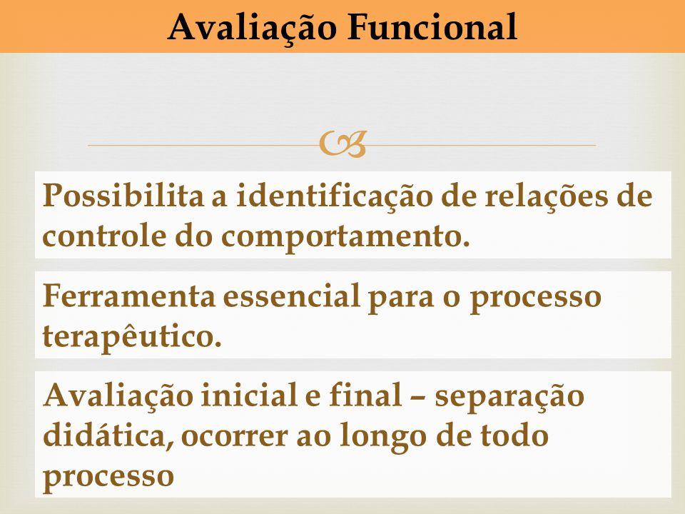 Avaliação Funcional Possibilita a identificação de relações de controle do comportamento. Ferramenta essencial para o processo terapêutico.