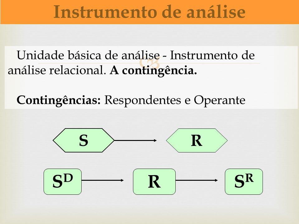 Instrumento de análise