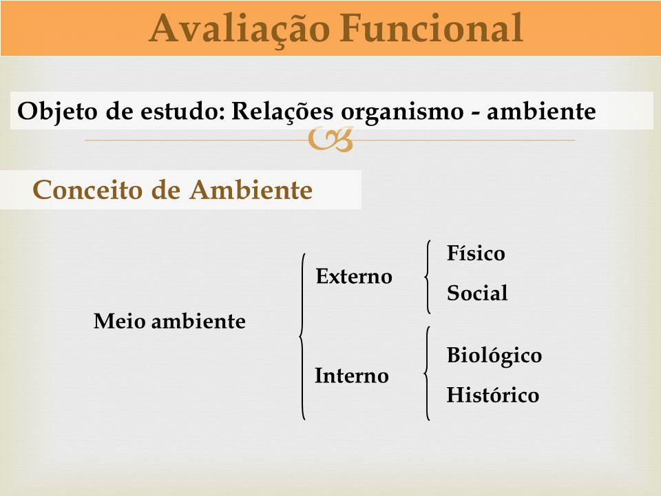Avaliação Funcional Conceito de Ambiente