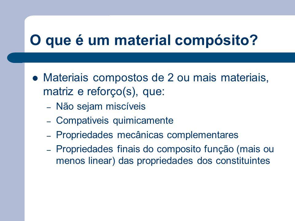 O que é um material compósito