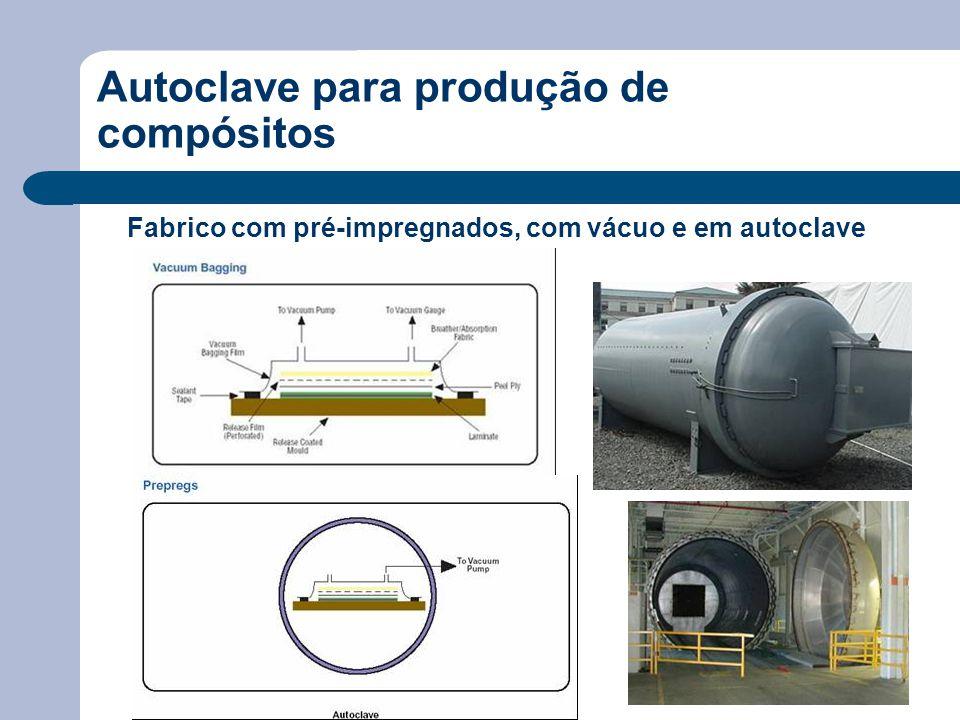 Autoclave para produção de compósitos