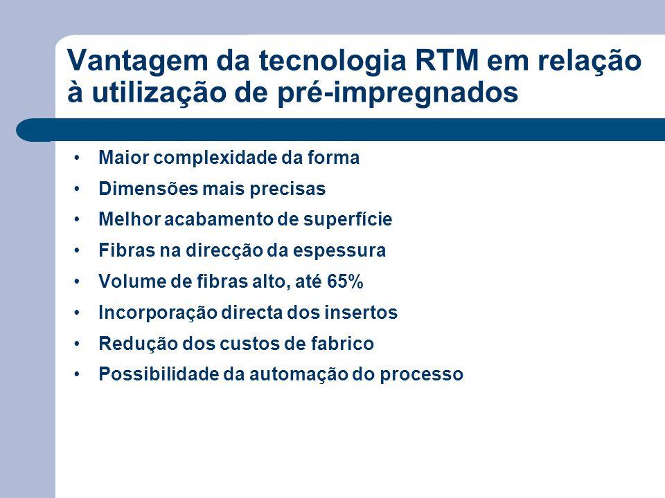 Vantagem da tecnologia RTM em relação à utilização de pré-impregnados