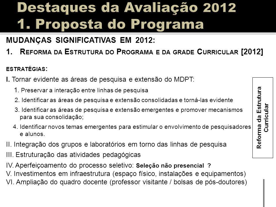 Destaques da Avaliação 2012 1. Proposta do Programa