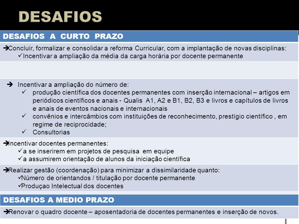 DESAFIOS DESAFIOS A CURTO PRAZO DESAFIOS A MEDIO PRAZO