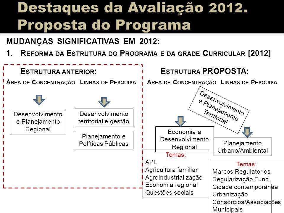 Destaques da Avaliação 2012. Proposta do Programa