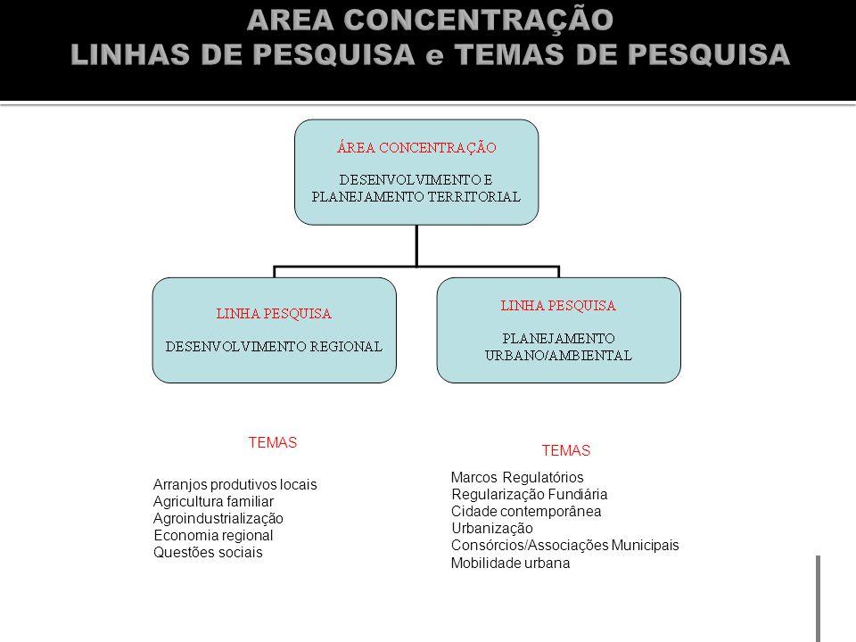 AREA CONCENTRAÇÃO LINHAS DE PESQUISA e TEMAS DE PESQUISA