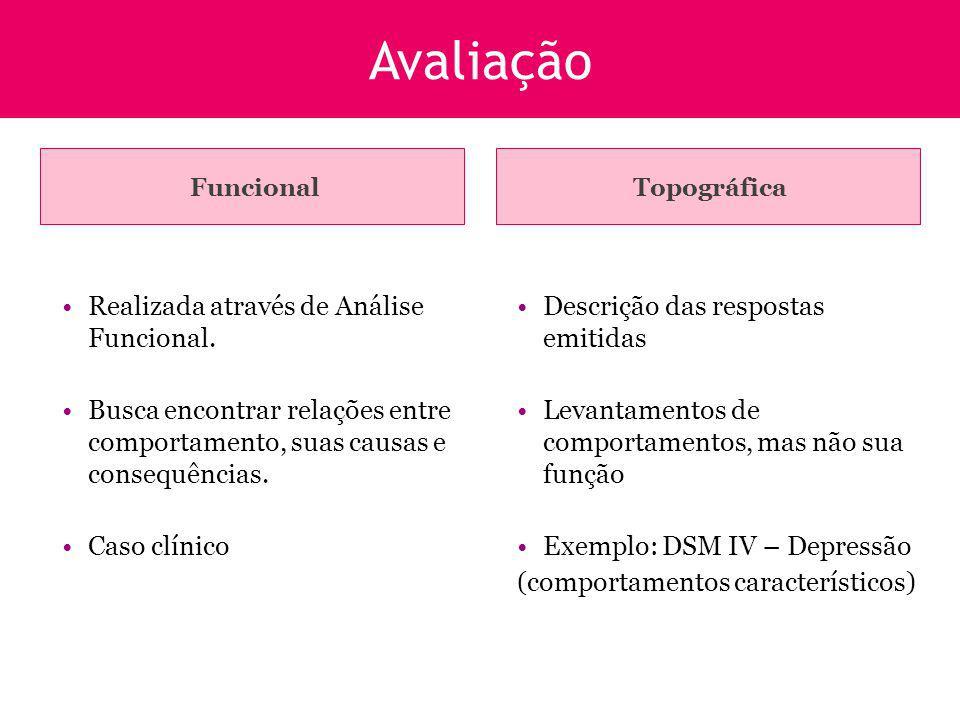 Avaliação Realizada através de Análise Funcional.