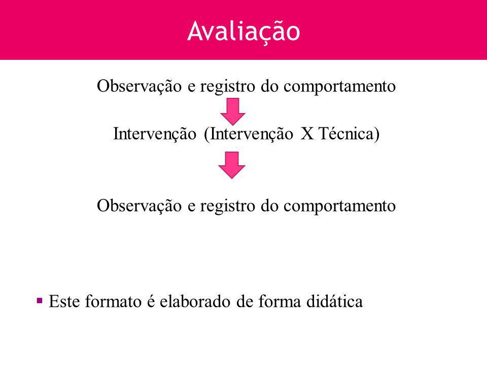 Avaliação Observação e registro do comportamento