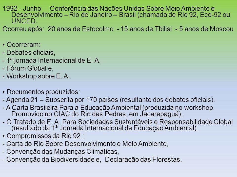 1992 - Junho Conferência das Nações Unidas Sobre Meio Ambiente e Desenvolvimento – Rio de Janeiro – Brasil (chamada de Rio 92, Eco-92 ou UNCED.