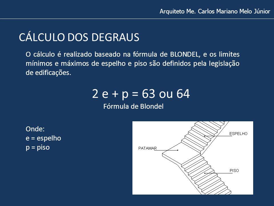 2 e + p = 63 ou 64 CÁLCULO DOS DEGRAUS