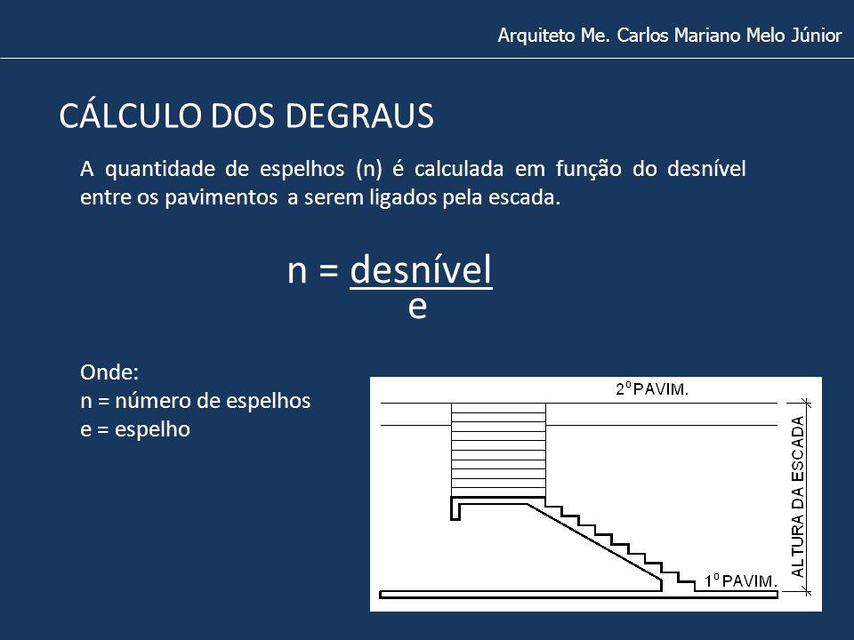 n = desnível e CÁLCULO DOS DEGRAUS
