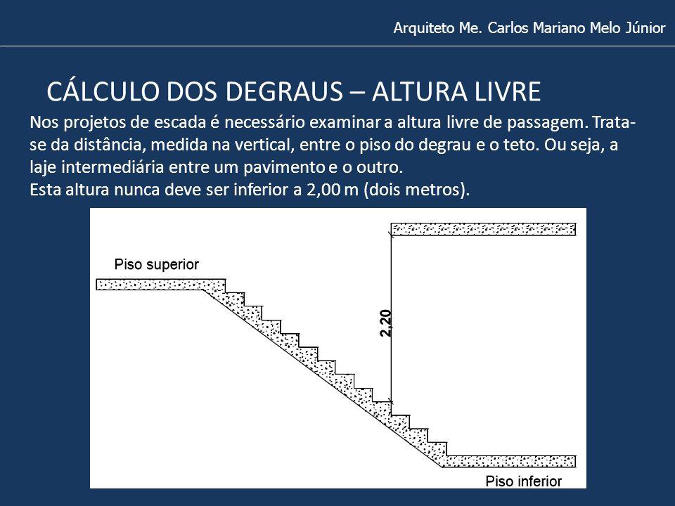 CÁLCULO DOS DEGRAUS – ALTURA LIVRE