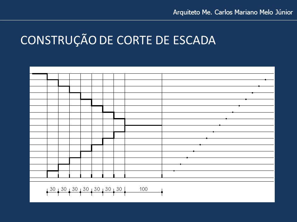 CONSTRUÇÃO DE CORTE DE ESCADA