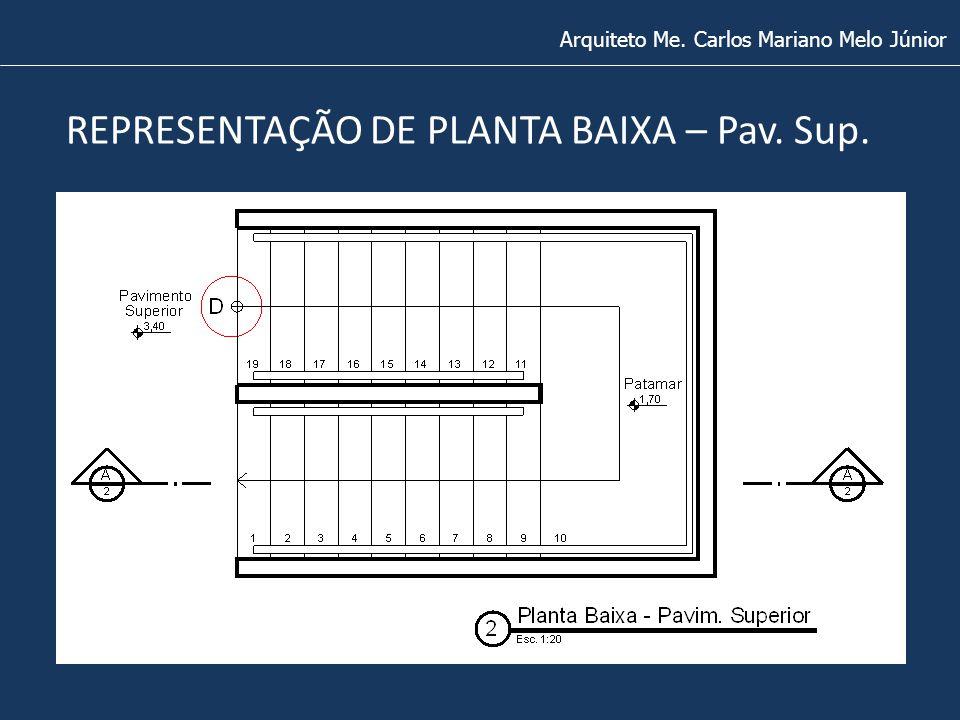 REPRESENTAÇÃO DE PLANTA BAIXA – Pav. Sup.