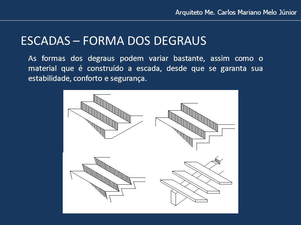 ESCADAS – FORMA DOS DEGRAUS