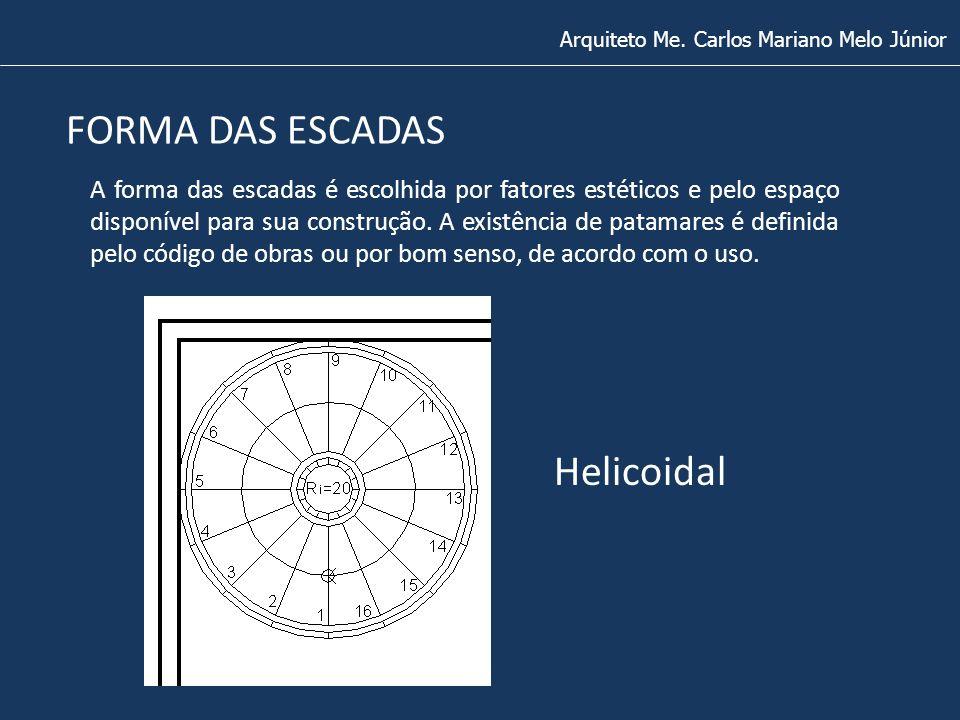 FORMA DAS ESCADAS Helicoidal