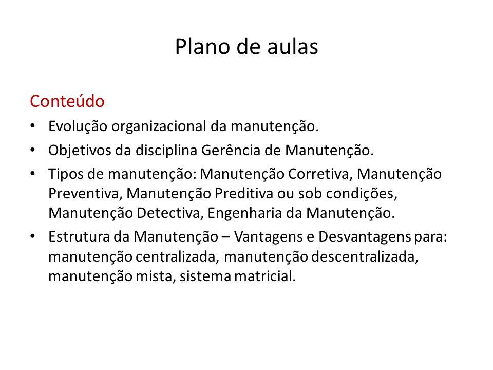 Plano de aulas Conteúdo Evolução organizacional da manutenção.