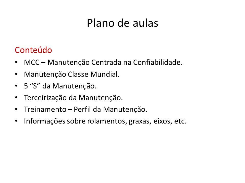 Plano de aulas Conteúdo MCC – Manutenção Centrada na Confiabilidade.