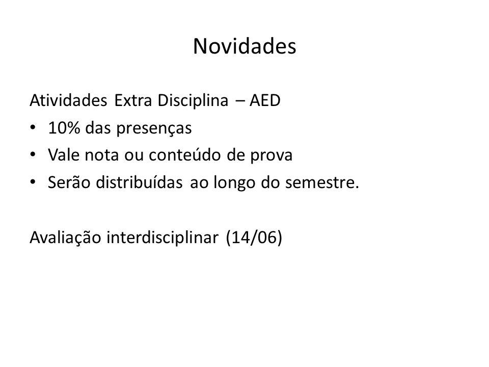 Novidades Atividades Extra Disciplina – AED 10% das presenças