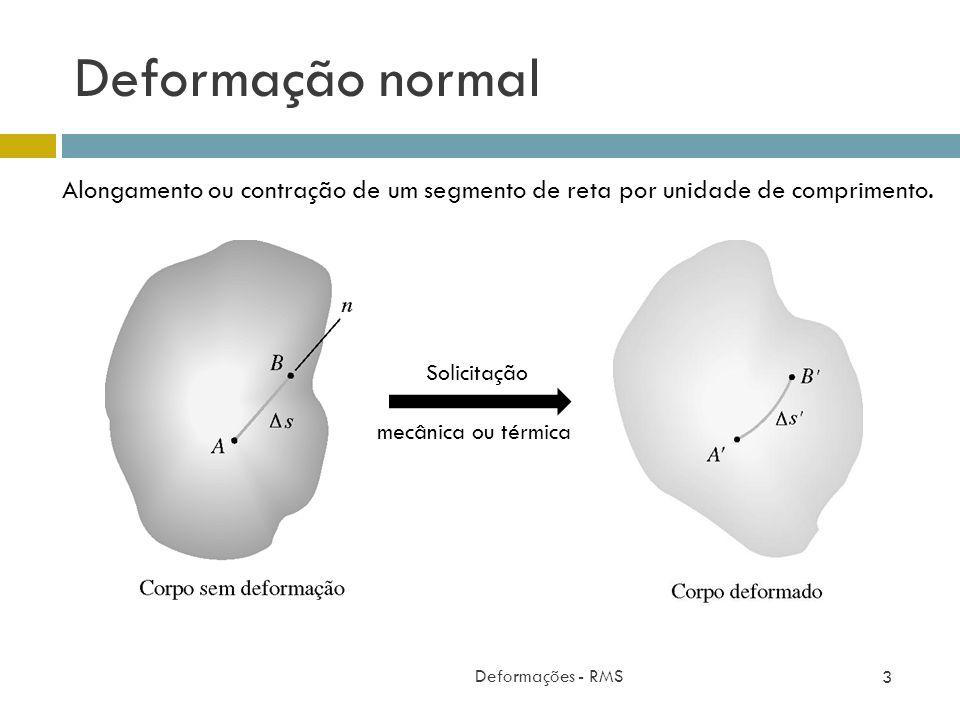 Deformação normal Alongamento ou contração de um segmento de reta por unidade de comprimento. Solicitação.