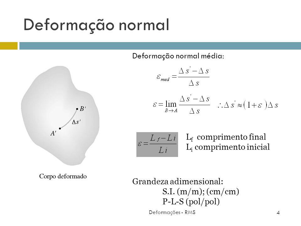Deformação normal Deformação normal média: Lf comprimento final
