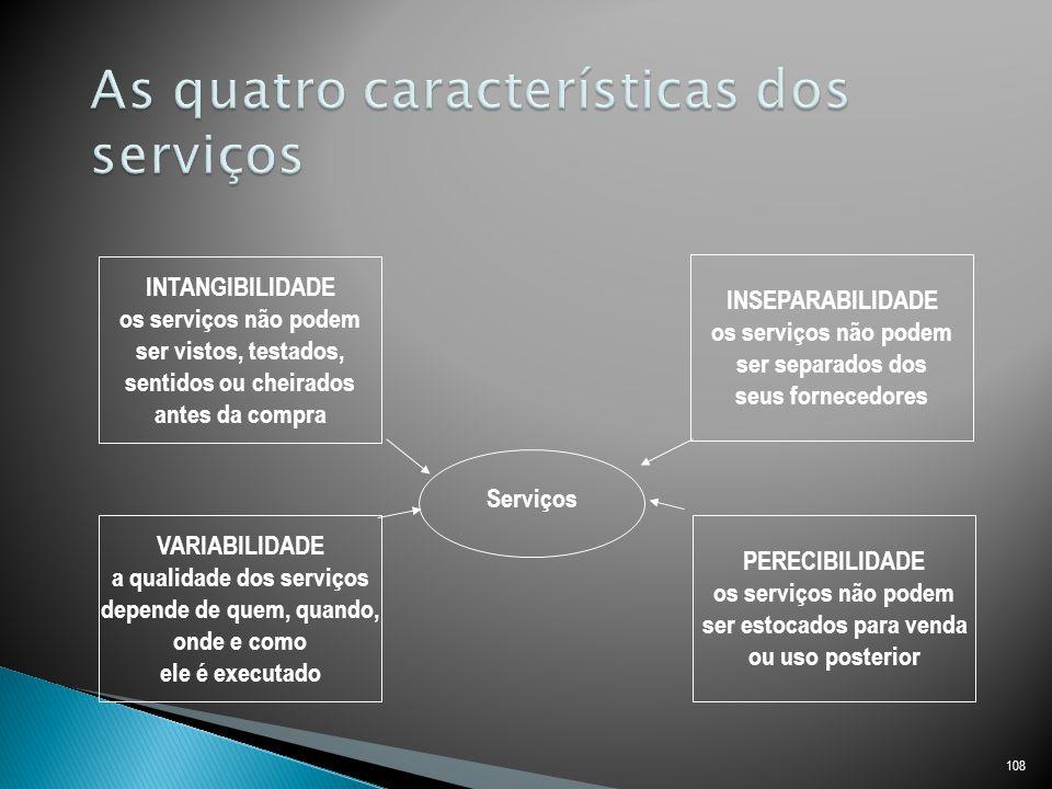 As quatro características dos serviços