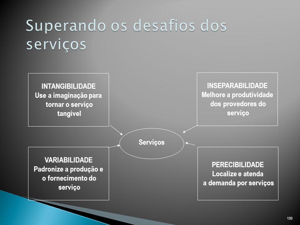 Superando os desafios dos serviços