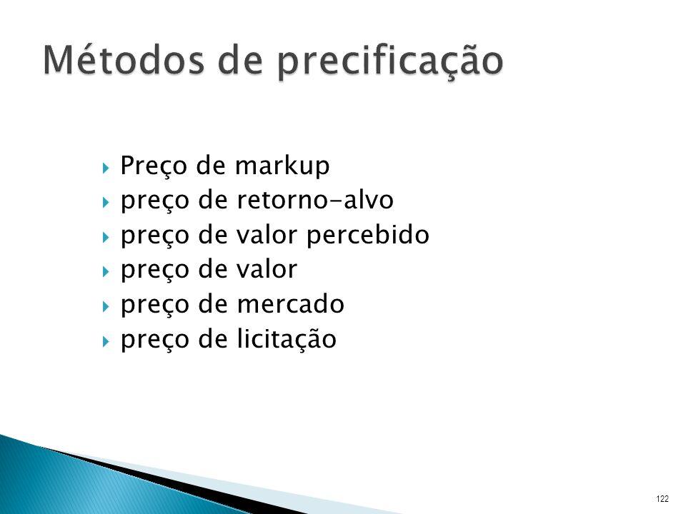 Métodos de precificação