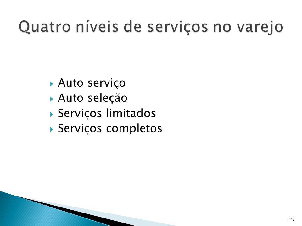 Quatro níveis de serviços no varejo