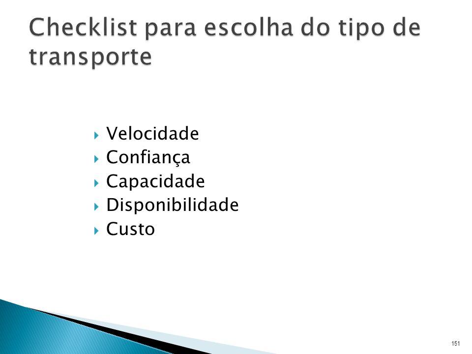 Checklist para escolha do tipo de transporte