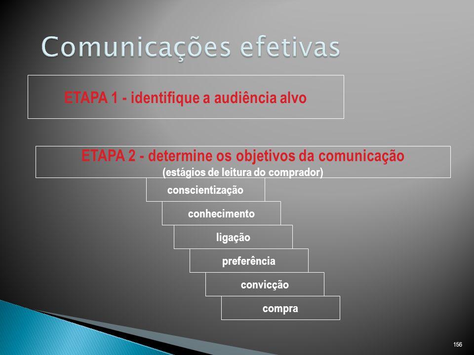 Comunicações efetivas