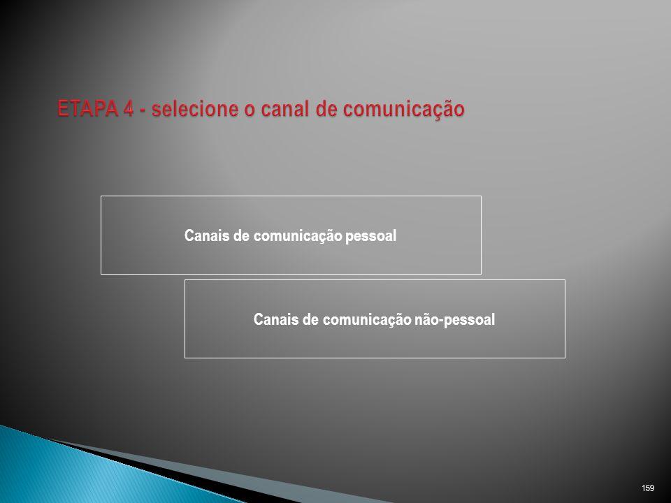 ETAPA 4 - selecione o canal de comunicação